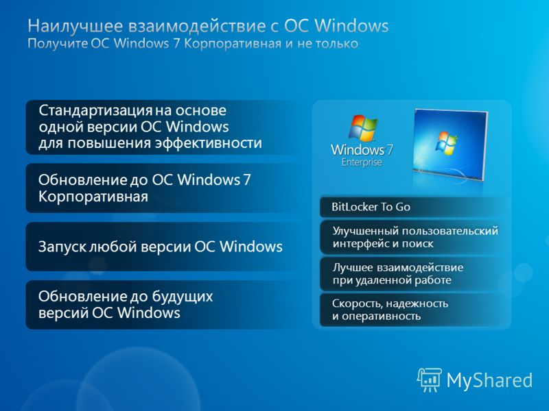 Стандартизация на основе одной версии ОС Windows для повышения эффективности Обновление до ОС Windows 7 Корпоративная Запуск любой версии ОС Windows Обновление до будущих версий ОС Windows Улучшенный пользовательский интерфейс и поиск Лучшее взаимоде