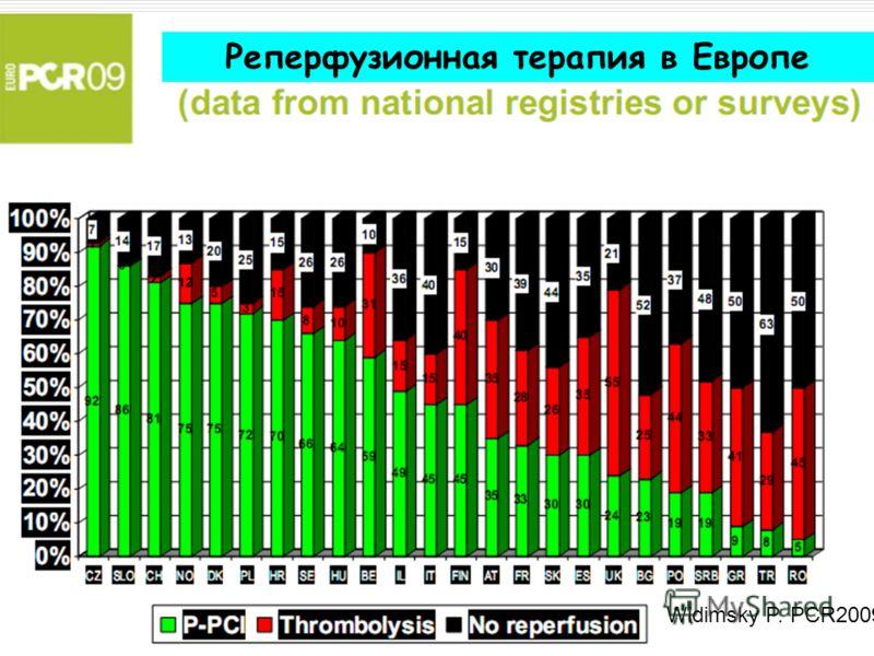 Кемерово,11-12 марта 2011 Реперфузионная терапия в Европе Widimsky P. PCR2009