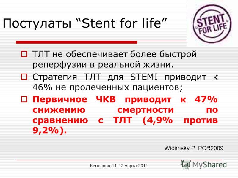 Кемерово,11-12 марта 2011 Постулаты Stent for life ТЛТ не обеспечивает более быстрой реперфузии в реальной жизни. Стратегия ТЛТ для STEMI приводит к 46% не пролеченных пациентов; Первичное ЧКВ приводит к 47% снижению смертности по сравнению с ТЛТ (4,