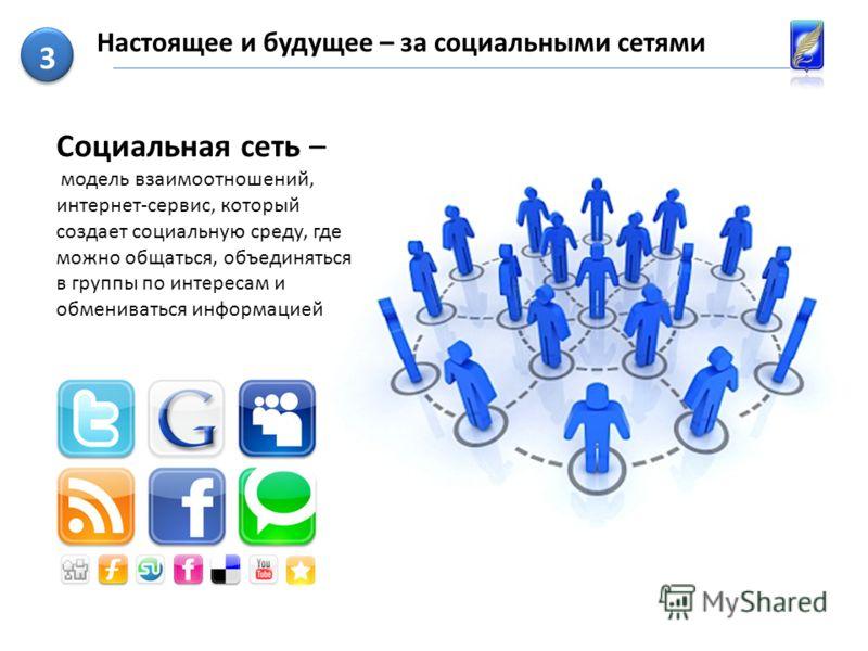 3 Настоящее и будущее – за социальными сетями Социальная сеть – модель взаимоотношений, интернет-сервис, который создает социальную среду, где можно общаться, объединяться в группы по интересам и обмениваться информацией