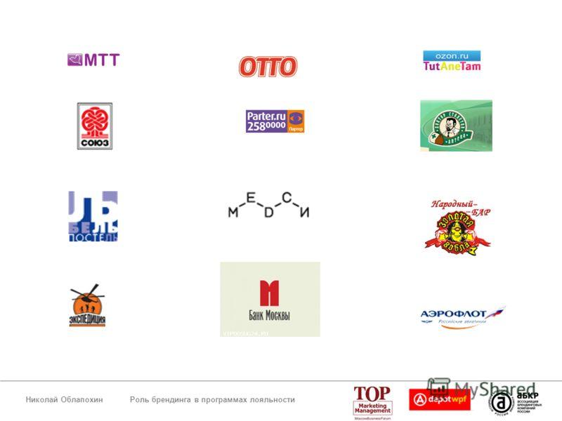 Роль брендинга в программах лояльностиНиколай Облапохин