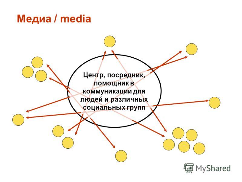 Медиа / media Центр, посредник, помощник в коммуникации для людей и различных социальных групп