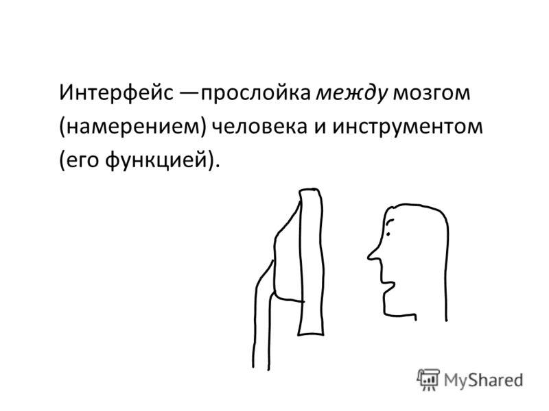Интерфейс прослойка между мозгом (намерением) человека и инструментом (его функцией).