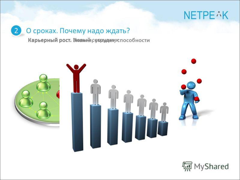 О сроках. Почему надо ждать? 2 Карьерный рост. Новый сотрудник Карьерный рост. Знания, умения, способностиКарьерный рост