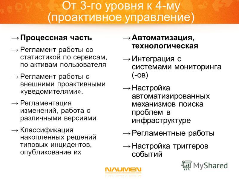 От 3-го уровня к 4-му (проактивное управление) Процессная часть Регламент работы со статистикой по сервисам, по активам пользователя Регламент работы с внешними проактивными «уведомителями». Регламентация изменений, работа с различными версиями Класс