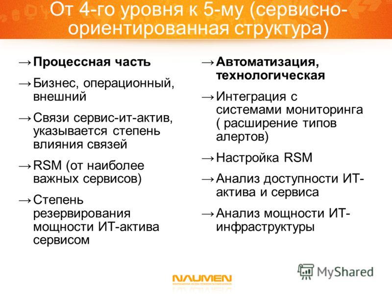 От 4-го уровня к 5-му (сервисно- ориентированная структура) Процессная часть Бизнес, операционный, внешний Связи сервис-ит-актив, указывается степень влияния связей RSM (от наиболее важных сервисов) Степень резервирования мощности ИТ-актива сервисом