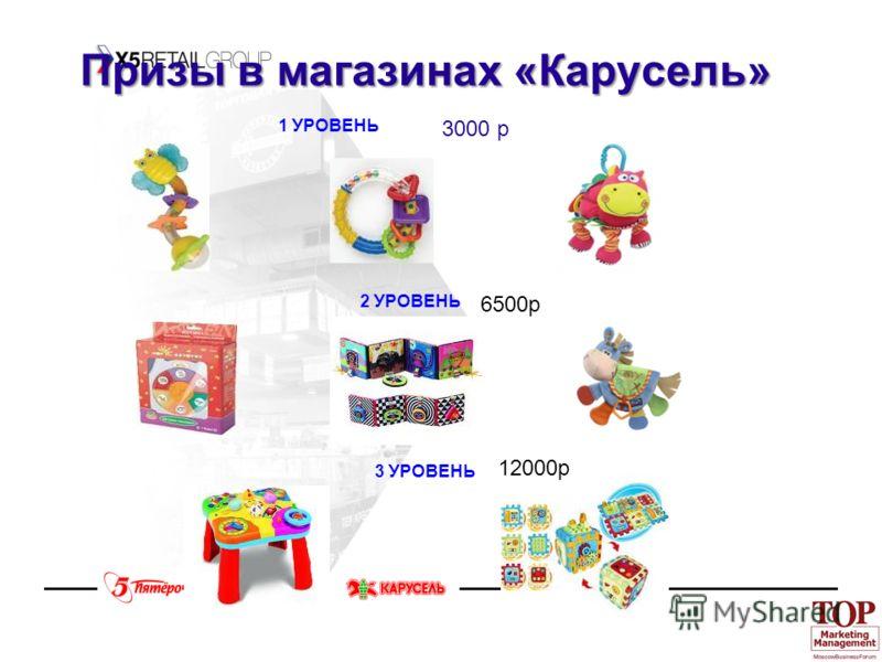 Призы в магазинах «Карусель» 1 УРОВЕНЬ 2 УРОВЕНЬ 3 УРОВЕНЬ 3000 р 6500р 12000р