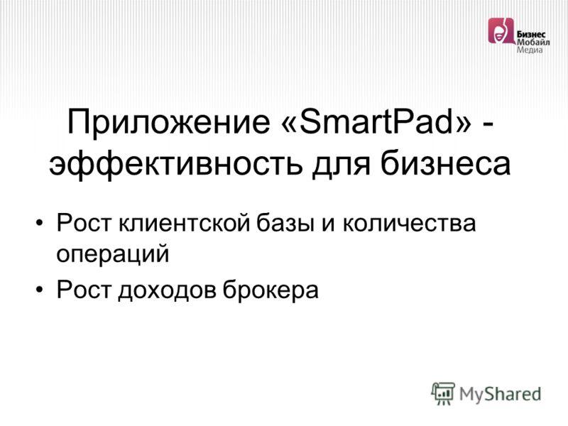 Рост клиентской базы и количества операций Рост доходов брокера Приложение «SmartPad» - эффективность для бизнеса