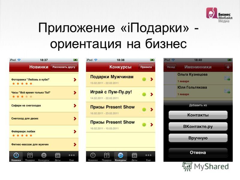 Приложение «iПодарки» - ориентация на бизнес