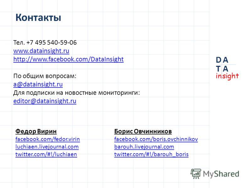 Контакты Тел. +7 495 540-59-06 www.datainsight.ru http://www.facebook.com/DataInsight По общим вопросам: a@datainsight.ru Для подписки на новостные мониторинги: editor@datainsight.ru Федор Вирин facebook.com/fedor.virin luchiaen.livejournal.com twitt