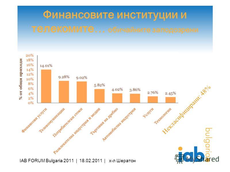 Финансовите институции и телекомите… обичайните заподозрени IAB FORUM Bulgaria 2011 | 18.02.2011 | х-л Шератон Некласифицирани: 48%