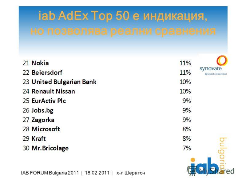 iab AdEx Top 50 е индикация, но позволява реални сравнения IAB FORUM Bulgaria 2011 | 18.02.2011 | х-л Шератон