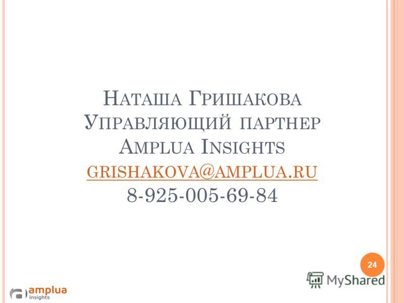 Н АТАША Г РИШАКОВА У ПРАВЛЯЮЩИЙ ПАРТНЕР A MPLUA I NSIGHTS GRISHAKOVA @ AMPLUA. RU 8-925-005-69-84 GRISHAKOVA @ AMPLUA. RU 24