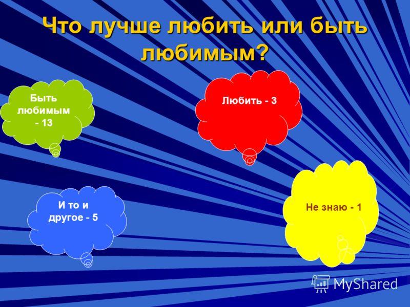 Что лучше любить или быть любимым? Быть любимым - 13 Любить - 3 И то и другое - 5 Не знаю - 1