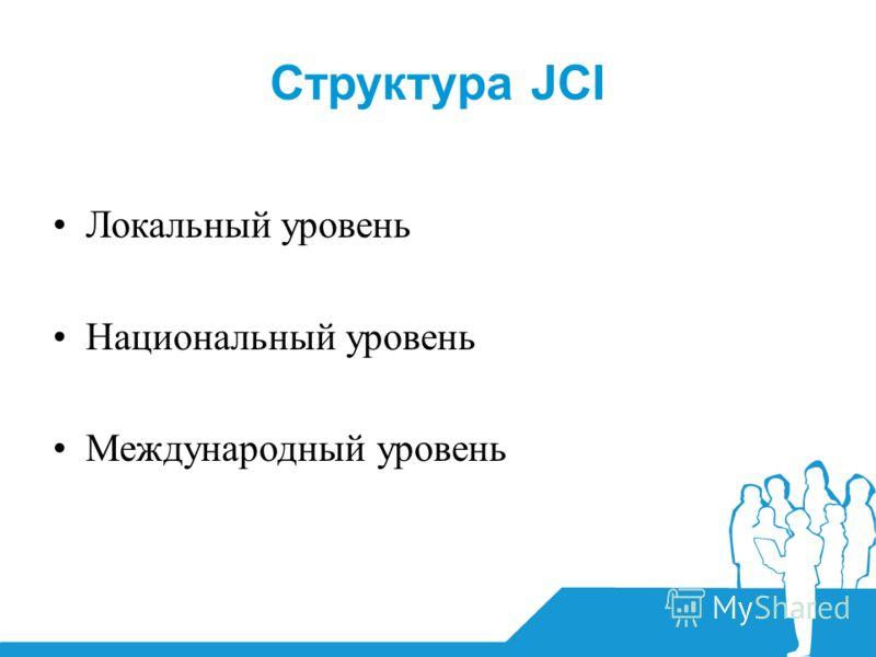 Структура JCI Локальный уровень Национальный уровень Международный уровень
