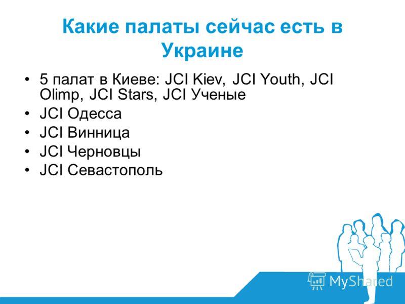 Какие палаты сейчас есть в Украине 5 палат в Киеве: JCI Kiev, JCI Youth, JCI Olimp, JCI Stars, JCI Ученые JCI Одесса JCI Винница JCI Черновцы JCI Севастополь