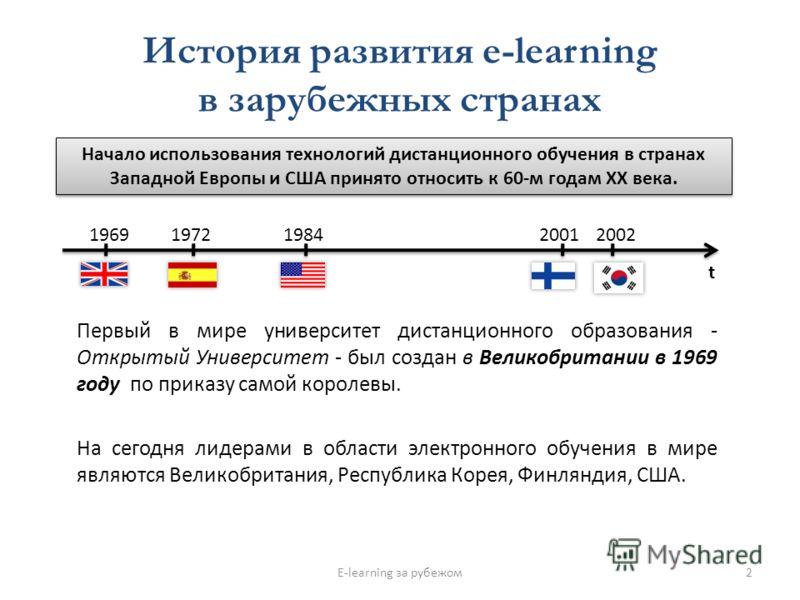 История развития e-learning в зарубежных странах Первый в мире университет дистанционного образования - Открытый Университет - был создан в Великобритании в 1969 году по приказу самой королевы. На сегодня лидерами в области электронного обучения в ми