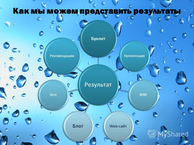 Как мы можем представить результаты Результат Буклет ПрезентацияWIKI Web-сайт Блог Эссе Рекомендации