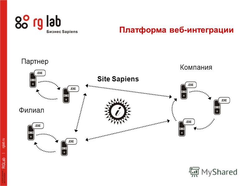 Site Sapiens Компания Партнер Филиал Платформа веб-интеграции