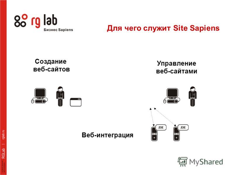 Создание веб-сайтов Управление веб-сайтами Веб-интеграция Для чего служит Site Sapiens