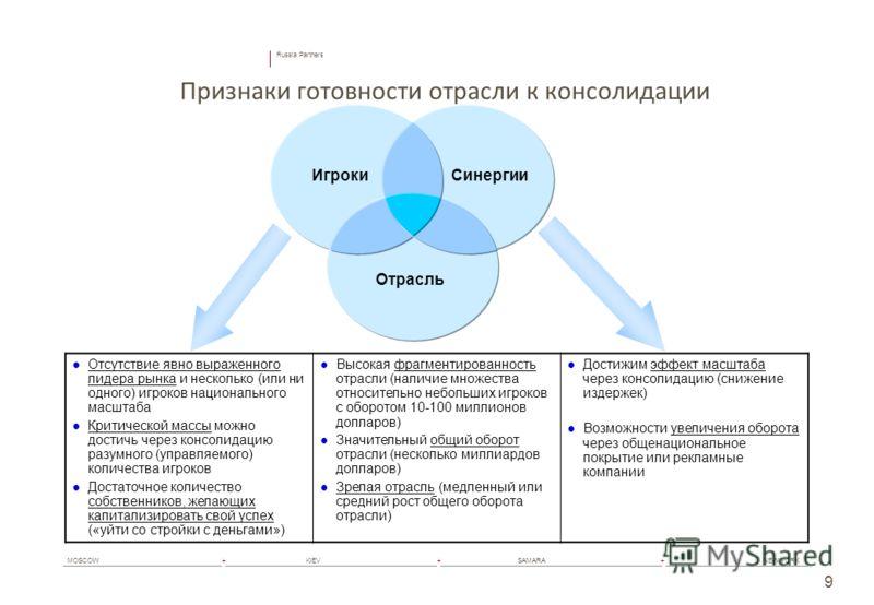 Russia Partners MOSCOW+ KIEV+ SAMARA+ NEW YORK 9 Признаки готовности отрасли к консолидации Отсутствие явно выраженного лидера рынка и несколько (или ни одного) игроков национального масштаба Критической массы можно достичь через консолидацию разумно