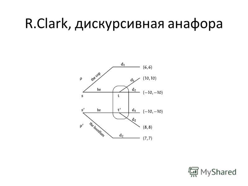 R.Clark, дискурсивная анафора
