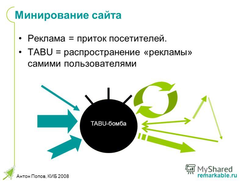remarkable.ru Антон Попов, КИБ 2008 Минирование сайта Реклама = приток посетителей. TABU = распространение «рекламы» самими пользователями Ваш проект TABU-бомба