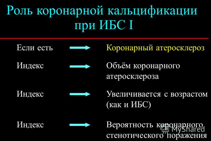 Роль коронарной кальцификации при ИБС I Если есть Коронарный атеросклероз Индекс Объём коронарного атеросклероза Вероятность коронарного стенотического поражения Индекс Увеличивается с возрастом (как и ИБС) Индекс