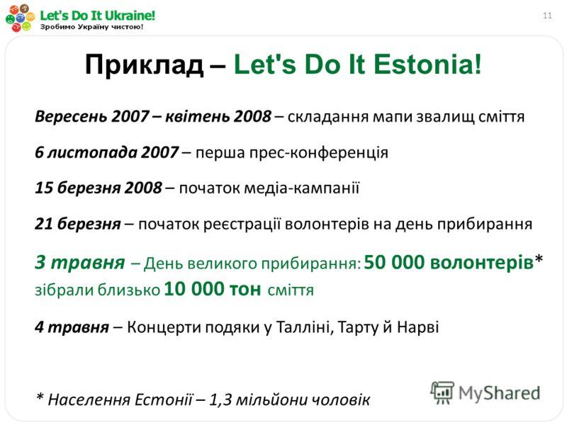 11 Приклад – Let's Do It Estonia! Вересень 2007 – квітень 2008 – складання мапи звалищ сміття 6 листопада 2007 – перша прес-конференція 15 березня 2008 – початок медіа-кампанії 21 березня – початок реєстрації волонтерів на день прибирання 3 травня –