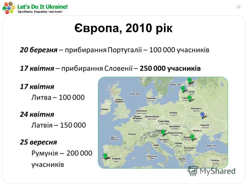 12 Європа, 2010 рік 20 березня – прибирання Португалії – 100 000 учасників 17 квітня – прибирання Словенії – 250 000 учасників 17 квітня Литва – 100 000 24 квітня Латвія – 150 000 25 вересня Румунія – 200 000 учасників