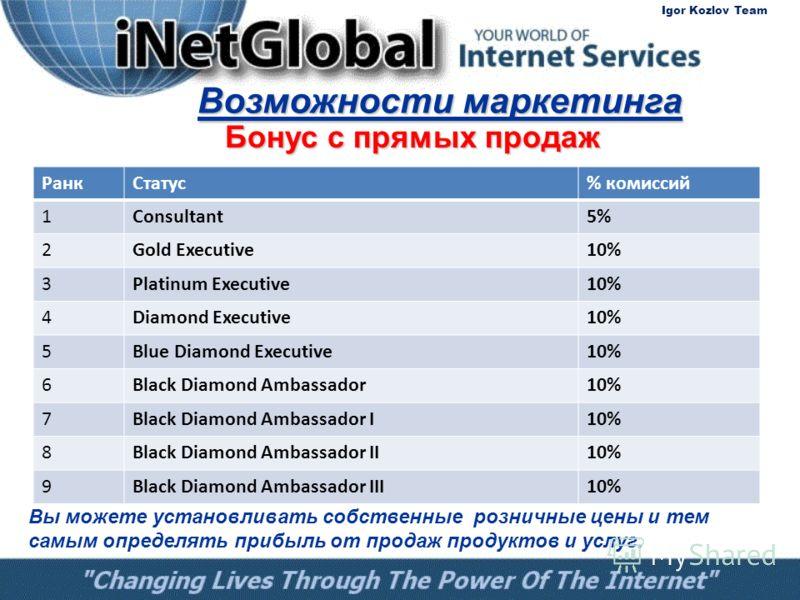 Бонус с прямых продаж Бонус с прямых продаж Возможности маркетинга Igor Kozlov Team Ранк Статус% комиссий 1Consultant5% 2Gold Executive10% 3Platinum Executive10% 4Diamond Executive10% 5Blue Diamond Executive10% 6Black Diamond Ambassador10% 7Black Dia