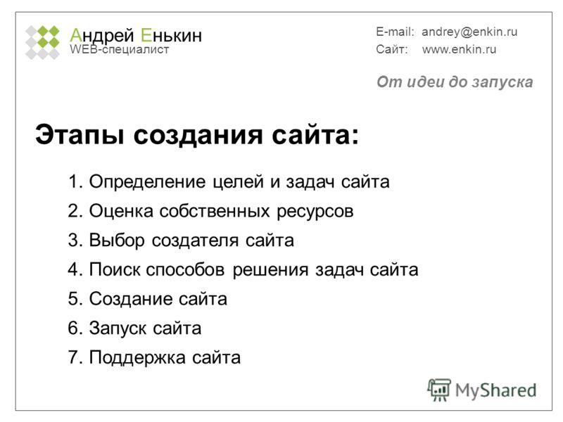 Андрей Енькин WEB-специалист E-mail: andrey@enkin.ru Сайт: www.enkin.ru Этапы создания сайта: 1. Определение целей и задач сайта 2. Оценка собственных ресурсов 3. Выбор создателя сайта 4. Поиск способов решения задач сайта 5. Создание сайта 6. Запуск