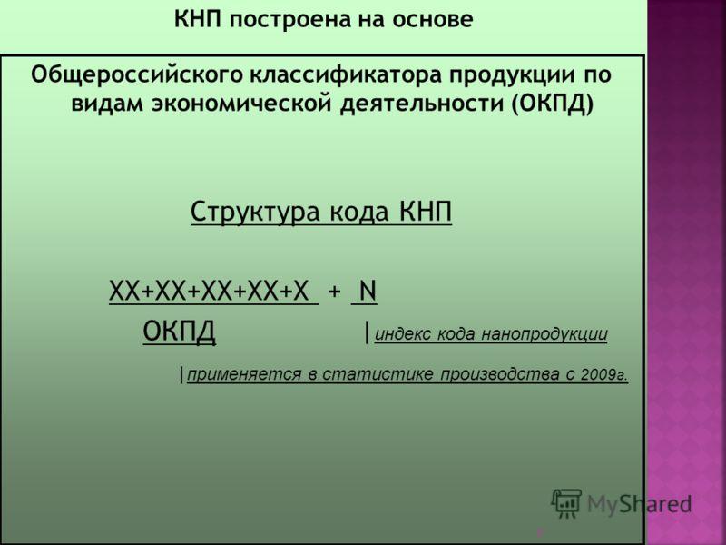 9 Общероссийского классификатора продукции по видам экономической деятельности (ОКПД) Структура кода КНП ХХ+ХХ+ХХ+ХХ+Х + N ОКПД | индекс кода нанопродукции | применяется в статистике производства с 2009г.