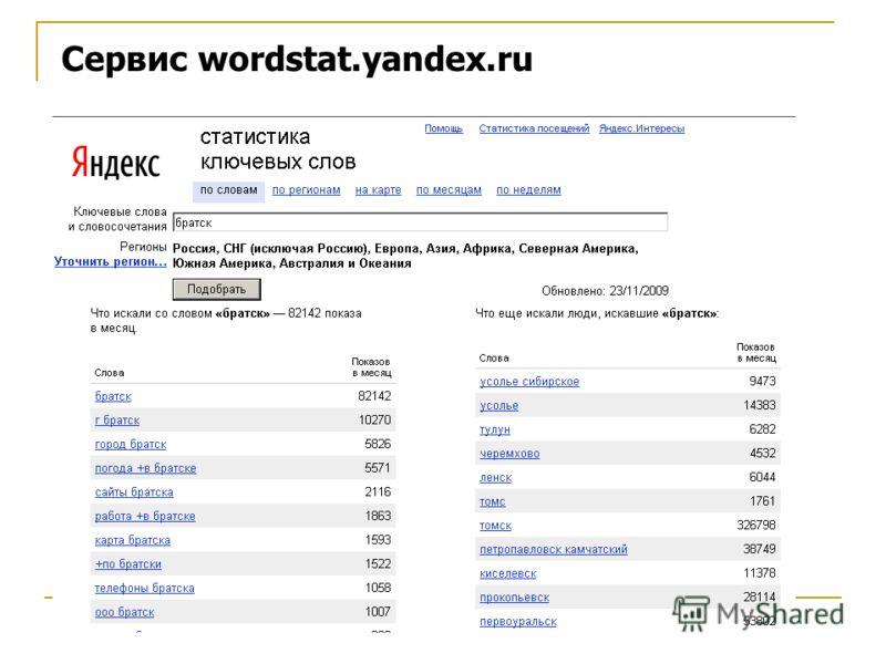 Сервис wordstat.yandex.ru