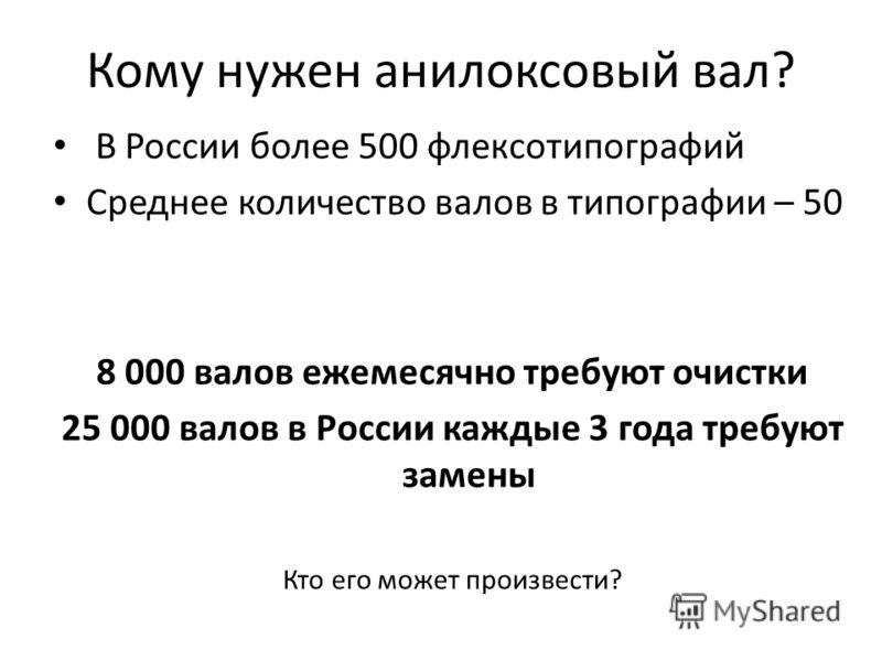 Кому нужен анилоксовый вал? В России более 500 флексотипографий Среднее количество валов в типографии – 50 8 000 валов ежемесячно требуют очистки 25 000 валов в России каждые 3 года требуют замены Кто его может произвести?