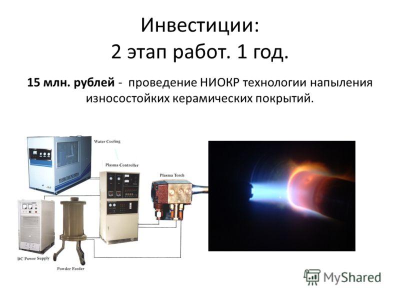 Инвестиции: 2 этап работ. 1 год. 15 млн. рублей - проведение НИОКР технологии напыления износостойких керамических покрытий.