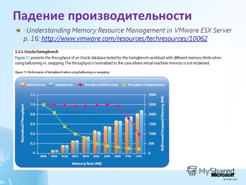 Падение производительности -Understanding Memory Resource Management in VMware ESX Server p. 16; http://www.vmware.com/resources/techresources/10062http://www.vmware.com/resources/techresources/10062
