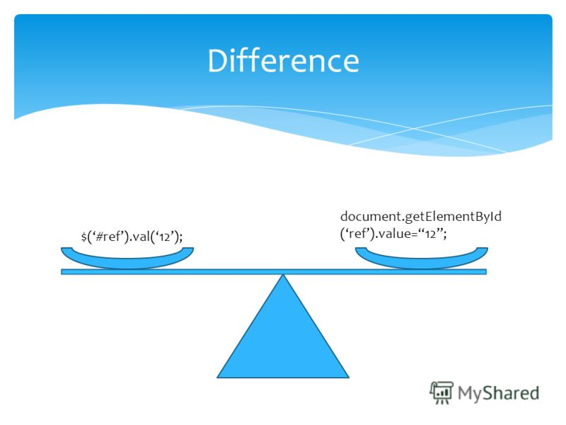 Difference document.getElementById (ref).value=12; $(#ref).val(12);