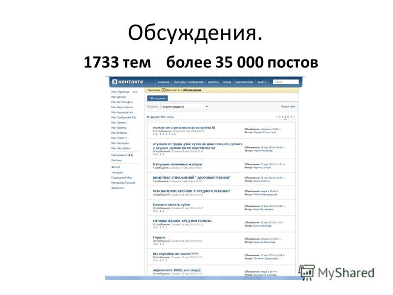 Обсуждения. 1733 тем более 35 000 постов