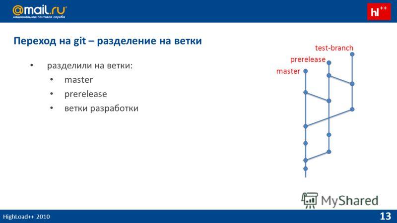 HighLoad++ 2010 13 Переход на git – разделение на ветки разделили на ветки: master prerelease ветки разработки master prerelease test-branch
