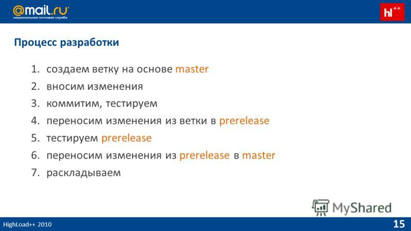 HighLoad++ 2010 15 Процесс разработки 1.создаем ветку на основе master 2.вносим изменения 3.коммитим, тестируем 4.переносим изменения из ветки в prerelease 5.тестируем prerelease 6.переносим изменения из prerelease в master 7.раскладываем