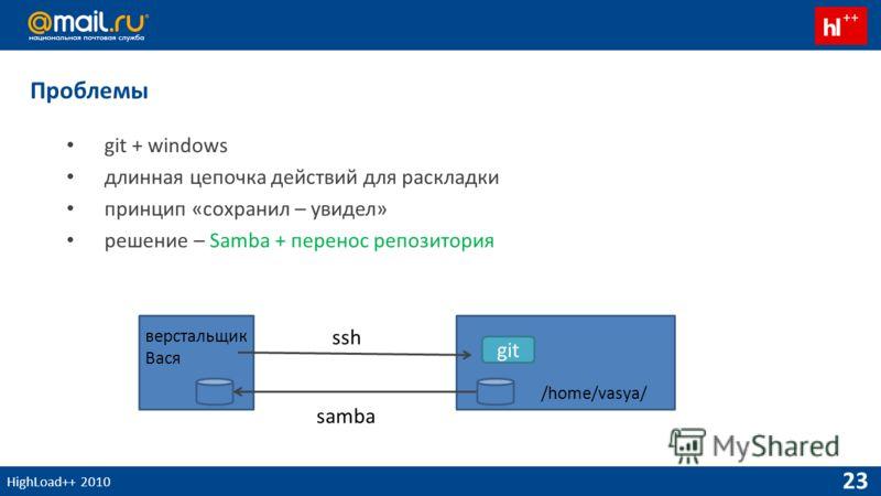 HighLoad++ 2010 23 git + windows длинная цепочка действий для раскладки принцип «сохранил – увидел» решение – Samba + перенос репозитория git верстальщик Вася samba ssh /home/vasya/ Проблемы