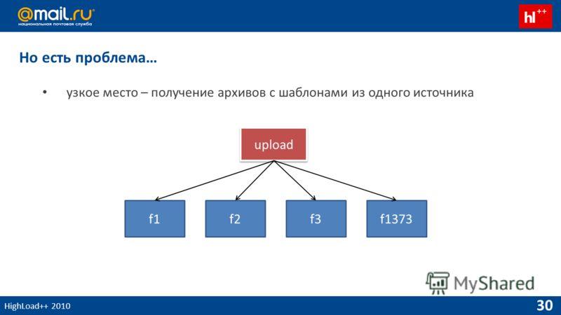 HighLoad++ 2010 30 Но есть проблема… узкое место – получение архивов с шаблонами из одного источника upload f1f2f3f1373