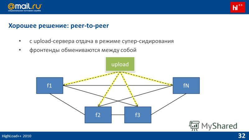 HighLoad++ 2010 32 Хорошее решение: peer-to-peer с upload-сервера отдача в режиме супер-сидирования фронтенды обмениваются между собой f1 f2f3 fN upload