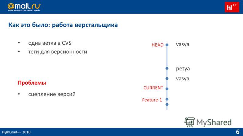 HighLoad++ 2010 6 HEAD CURRENT Feature-1 Как это было: работа верстальщика сцепление версий Проблемы одна ветка в CVS теги для версионности vasya petya vasya