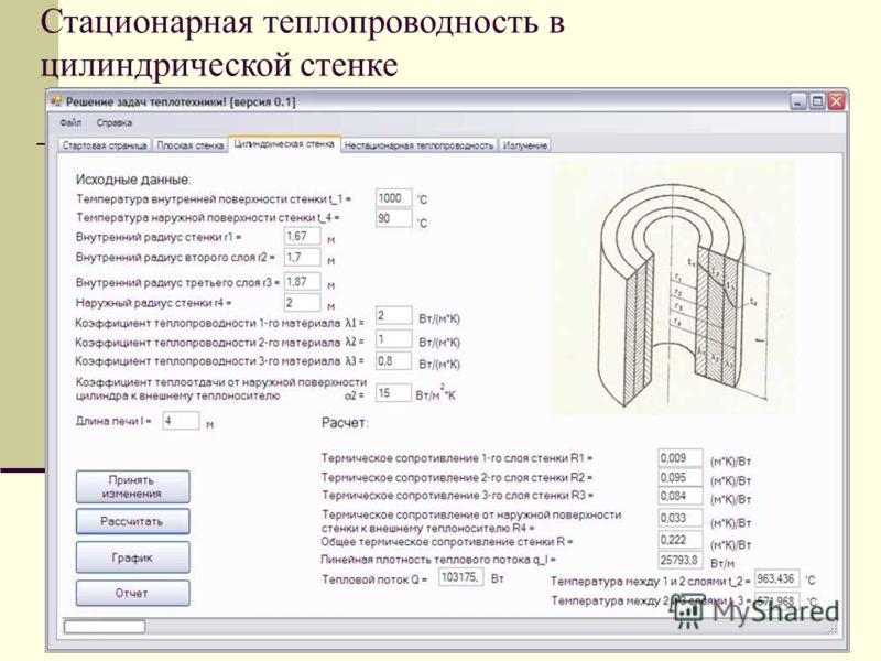 Стационарная теплопроводность в цилиндрической стенке