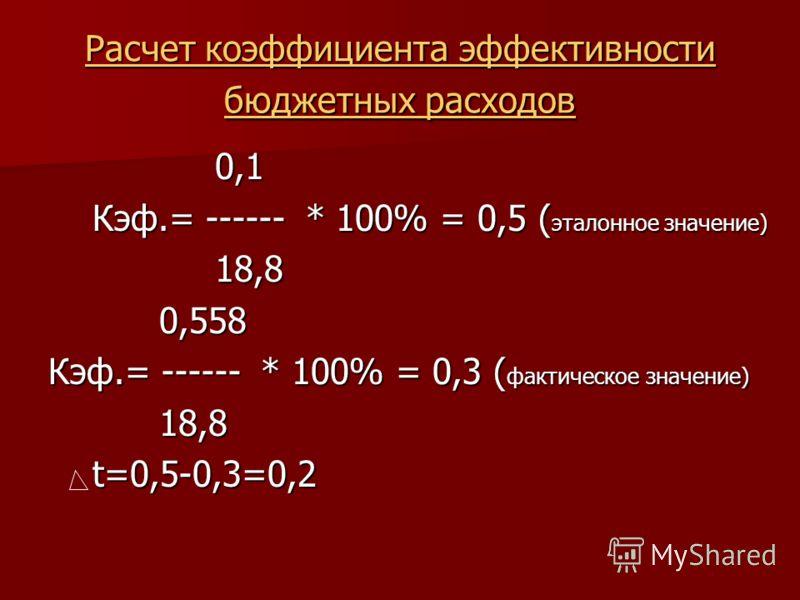 Расчет коэффициента эффективности бюджетных расходов Расчет коэффициента эффективности бюджетных расходов 0,1 0,1 Кэф.= ------ * 100% = 0,5 ( эталонное значение) Кэф.= ------ * 100% = 0,5 ( эталонное значение) 18,8 18,8 0,558 0,558 Кэф.= ------ * 100