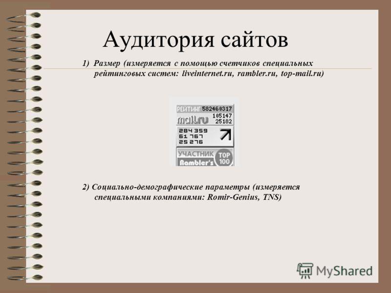 Аудитория сайтов 1) Размер (измеряется с помощью счетчиков специальных рейтинговых систем: liveinternet.ru, rambler.ru, top-mail.ru) 2) Социально-демографические параметры (измеряется специальными компаниями: Romir-Genius, TNS)
