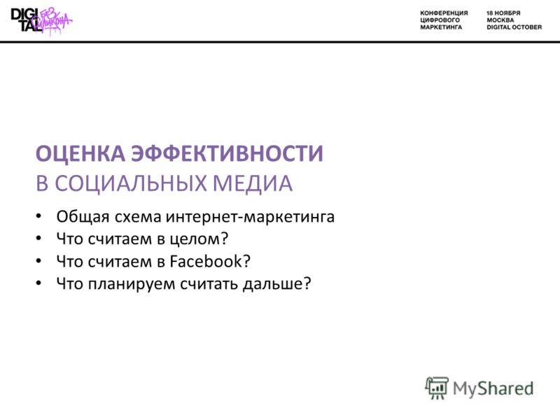 ОЦЕНКА ЭФФЕКТИВНОСТИ В СОЦИАЛЬНЫХ МЕДИА Общая схема интернет-маркетинга Что считаем в целом? Что считаем в Facebook? Что планируем считать дальше?
