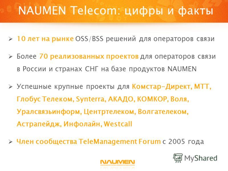 NAUMEN Telecom: цифры и факты 10 лет на рынке OSS/BSS решений для операторов связи Более 70 реализованных проектов для операторов связи в России и странах СНГ на базе продуктов NAUMEN Успешные крупные проекты для Комстар-Директ, МТТ, Глобус Телеком,